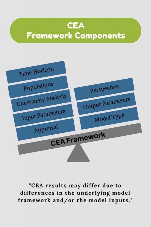 CEA-Framework-683x1024
